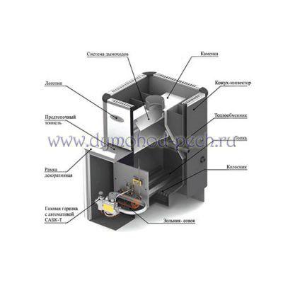 Газо-дровяная печь для бани Уралочка 20Н схема