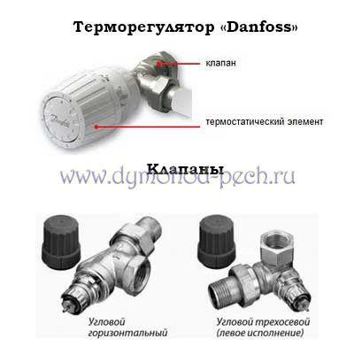 Термостаты RA Plus и RA-K Plus для терморегуляторов Danfoss