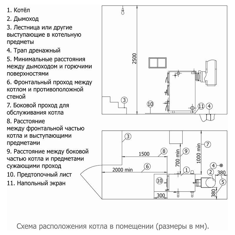 Отопительный котёл Куппер КАРБО 18